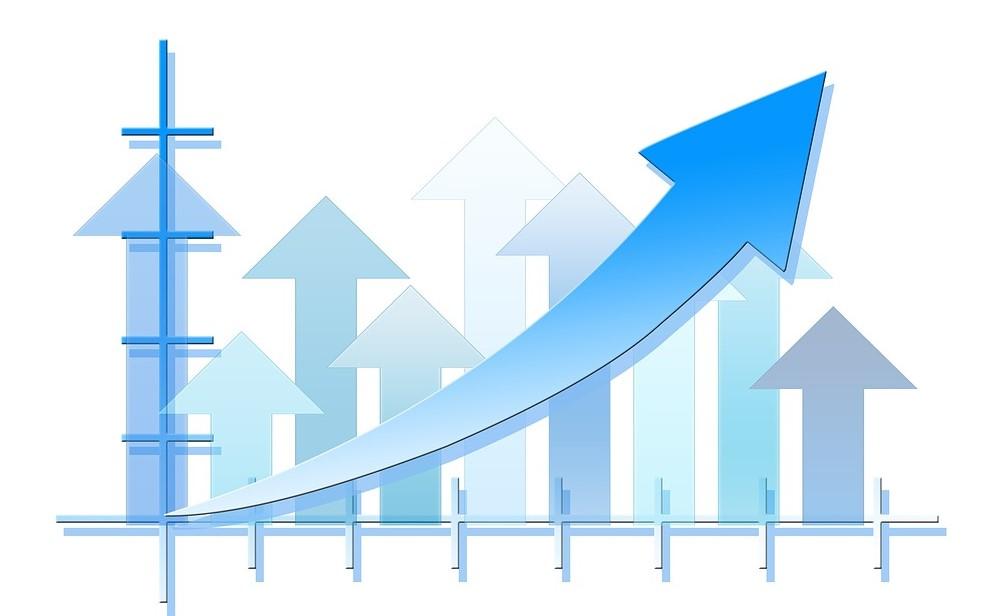 שיפור ביצועים עסקיים